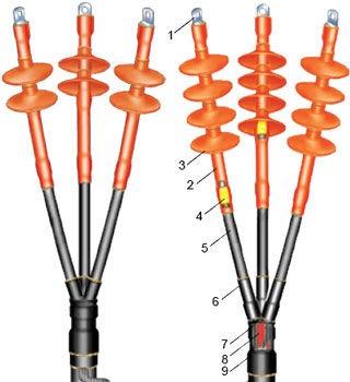 Концевые кабельные муфты для многожильных кабелей 20-35 кВ с пластмассовой изоляцией